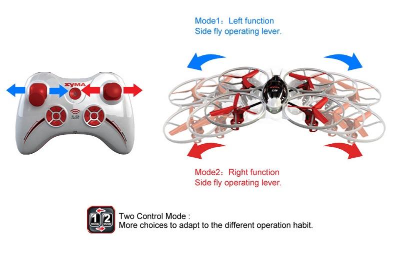 Квадрокоптер Syma X3 2.4G