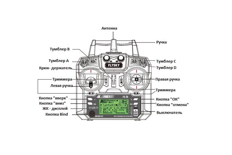 FlySky FS-i10 (Russian menu)